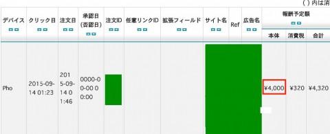 新IBAブログからも作成10日目で成果発生4000円!の検証