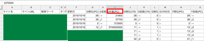 COMPASSの順位チェック活用法&検索件数もわかるの?