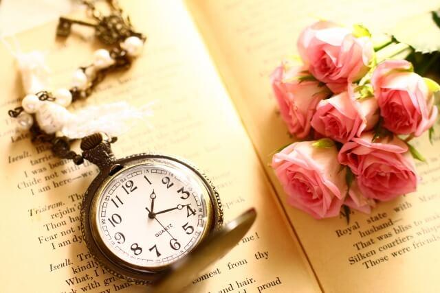 ブログ記事作成時間はどれくらいですか?