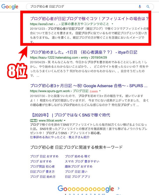 ブログ初心者 日記ブログ
