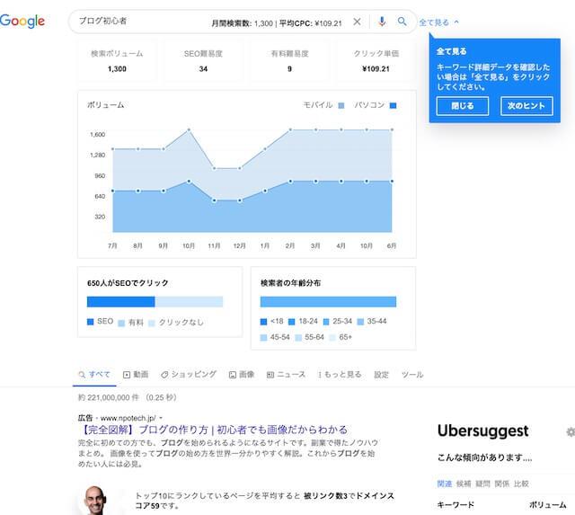 UbersuggestのGoogle Chrome拡張機能で月間検索数もわかる!【図解で説明】